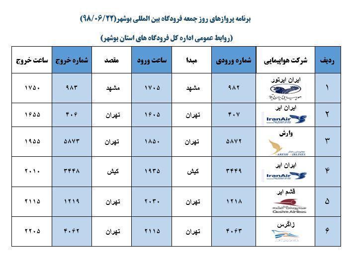 پرواز های فرودگاه بوشهر در 22 شهریور 98