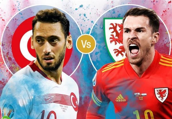 یورو 2020، ترکیب تیم های ترکیه و ولز اعلام شد